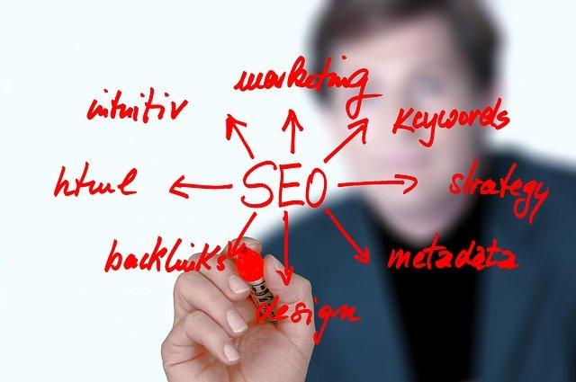 on-page seo website laten maken